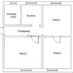 Mieszkanie, Rydla
